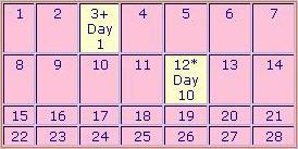 tabel siklus menstruasi2